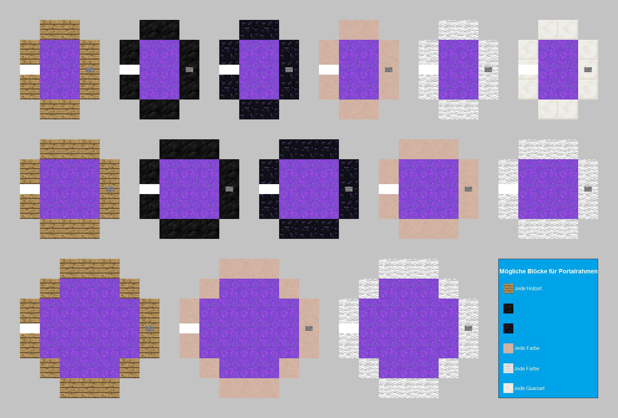 Portal-Modell-Komplettübersicht